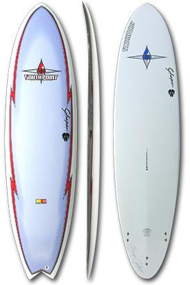 Private Panama Surf Island Surfer Paradise Panama Surf CampSurf Spots Has A Wide Variety Of