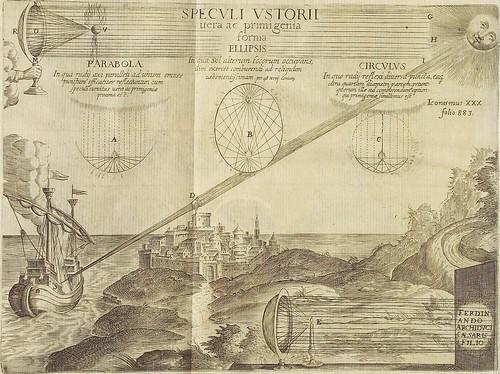 rayo de la muerte de Arquímedes