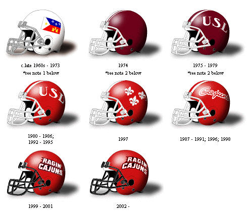 ULL Helmets