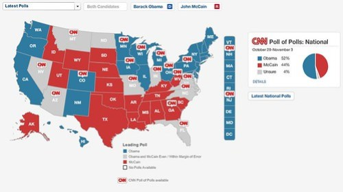 Election Tracker: Candidate Polling - Election Center 2008 from CNN.com by you.
