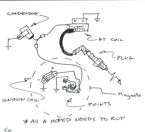 Re: More questions about Motobecane coils [by stevep1989