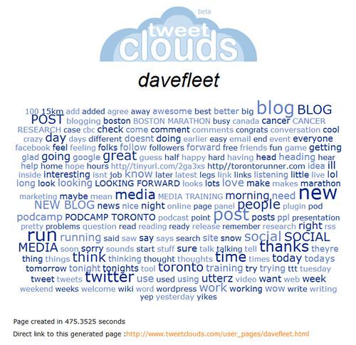 Tweet Cloud - Dave Fleet