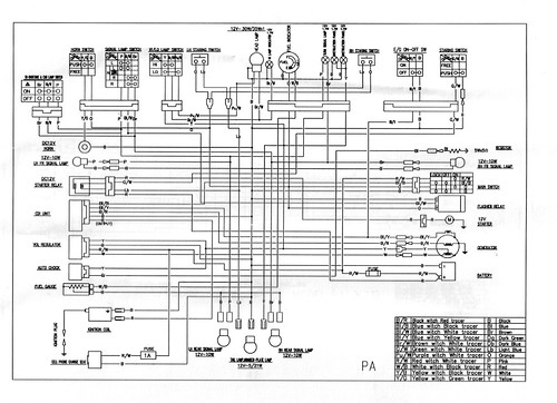 Modern Buddy : Buddy 125 Wiring Diagram