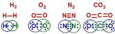 Covalent Bonding for Hydrogen, Oxygen, Nitrogen, and Carbon Dioxide, highlighted