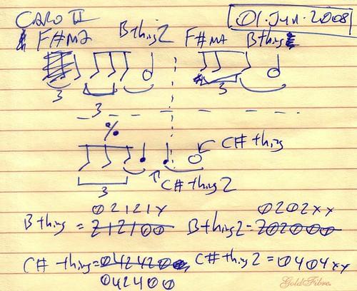 02_notation