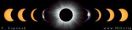 2001 Total Solar Eclipse by F Espenak