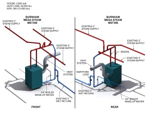 Steam Boiler: Burnham Steam Boiler Piping Diagram