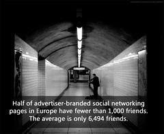 brands lonely online