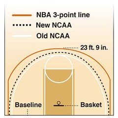 diagram of new 3-point line