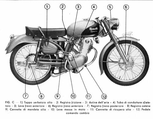 Flickriver: Photoset ' DUCATI SS Desmo, Ducati 350 single