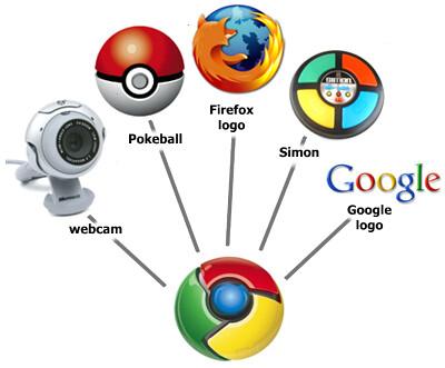 googlechromemashup por ElGeek.info.