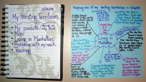 My Writing Territories + 1 Developed Territory