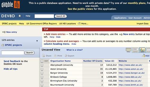 EPSRC data in DabbleDB