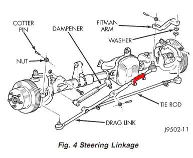 steering wheel adj with skyjacker lift and speedometer
