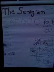 Dave Grays Semigram