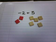 Algebra Tiles for Positive/Negative Problems