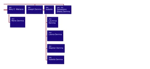 Demma Family Tree06