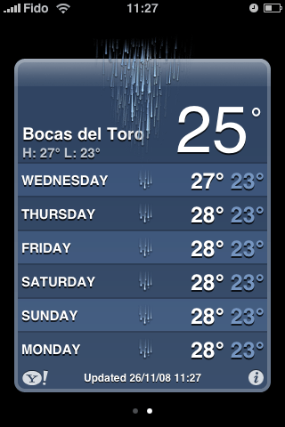 Weather in Bocas Del Toro