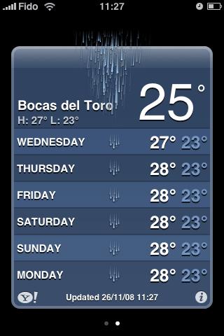 Weather in Bocas Del Toro