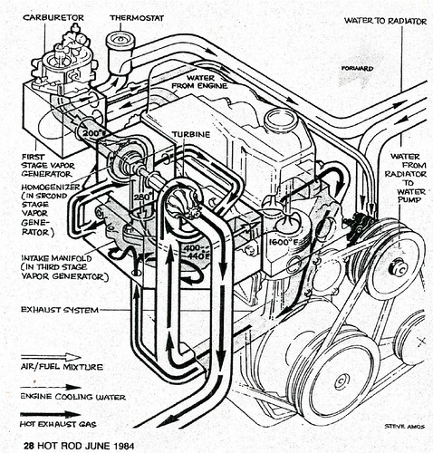 2001 mazda tribute exhaust system diagram honda prelude speaker wiring vacuum hose www toyskids co blog car cars fiero hot vapor engine mpg muscle line