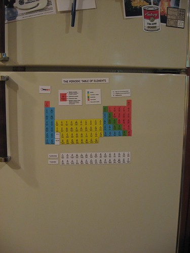 Because you never know when you might need to know the atomic weight of thorium while standing in your kitchen.