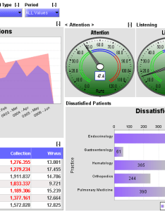 also how to make  panel chart for your excel dashboard dashboards rh exceldashboard