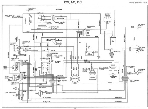 royal enfield e start wiring diagram auto electrical wiring diagramrelated with royal enfield e start wiring diagram
