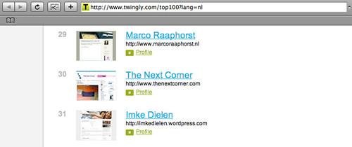 The most popular blogs written in Dutch
