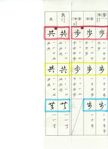Tomo Aruku Shotai Chart