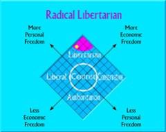 Radical Libertarian