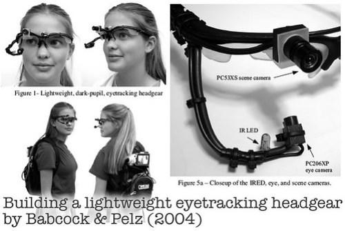 Building a lightweight eyetracking headgear