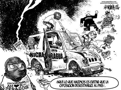 Nicaragua_TerrorFSLN
