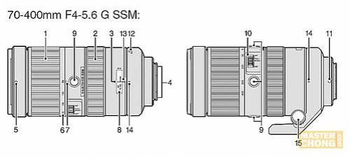 Sony SAL70400G: Lens Look