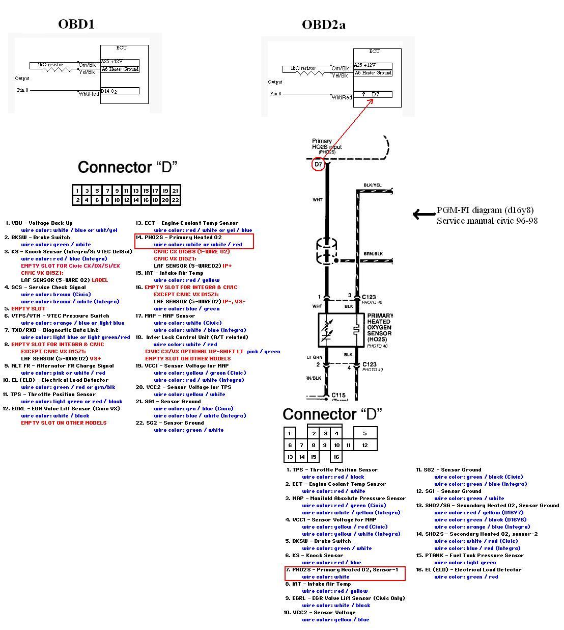 honda obd2 wiring diagram ford taurus stereo o2 sensor ek9 org jdm civic type r