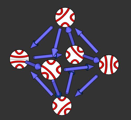 Ko's Octahedral relation-2