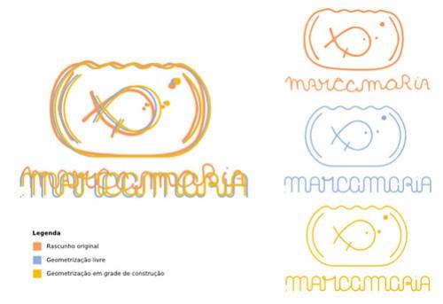 Diagrama do desenvolvimento da símbolo gráfico (clique na imagem para ampliar