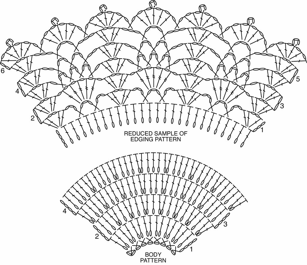 Gt All Shawl Stitch Diagrams