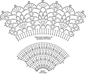>All Shawl Stitch Diagrams | Doris Chan Crochet