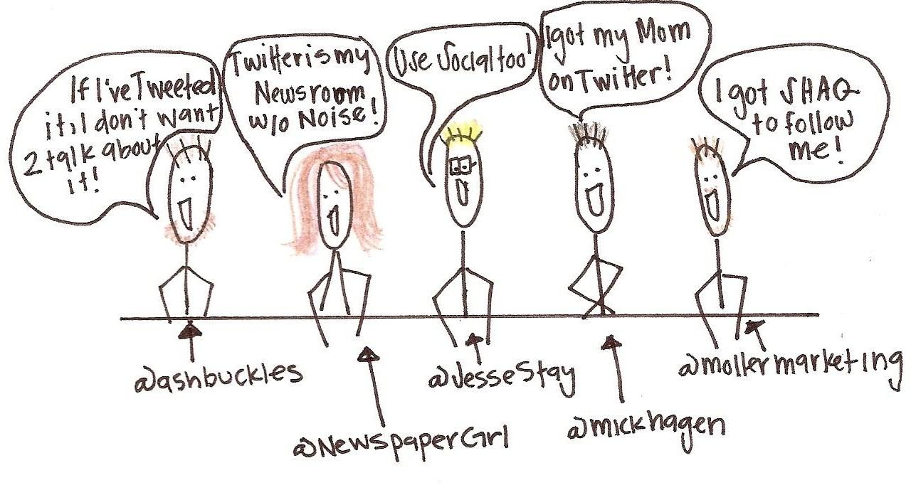Coworkutah Twitter Panel