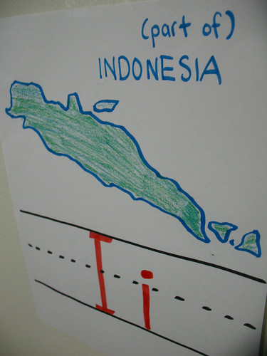 i is for indonesia
