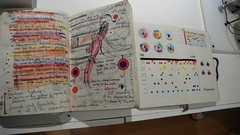 Robert Corish - Audio & Visual Evolution - Notebooks on Tim's flickr