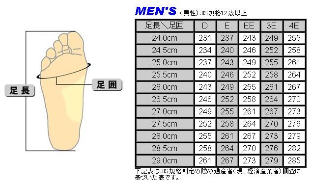 歐洲、美國、英國、大陸、日本鞋碼對照表 - Gaspar.info   東鞋西煮