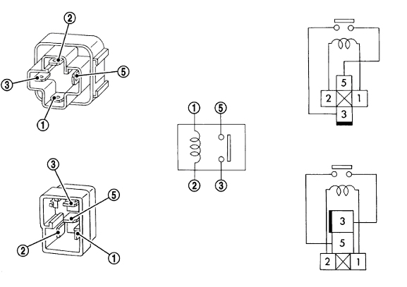 2006 Nissan Quest Main Engine Fuse Box Diagram Circuit