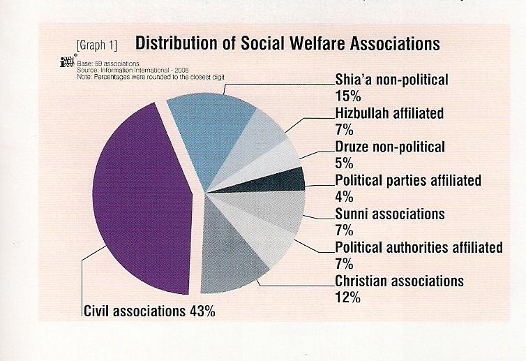 grafico pubblicato sul mensile The Monthly