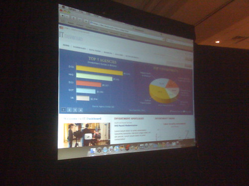 A peek at the Kundra IT dashboard