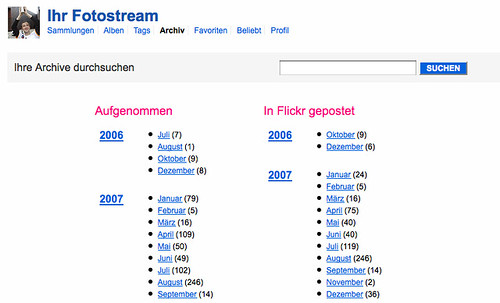 Das Archiv in Flickr