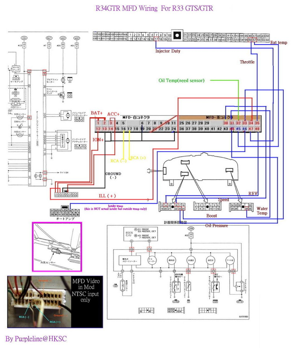 medium resolution of r33 rb25det wiring diagram webnotex comrh webnotex com design