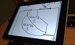 Appunti su iPad