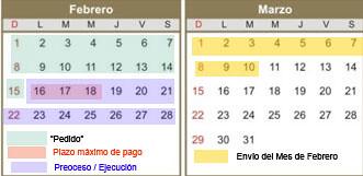 Planing Febreo 2009 (Pedidos)