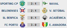 24ª Jornada Liga Sagres Resultados
